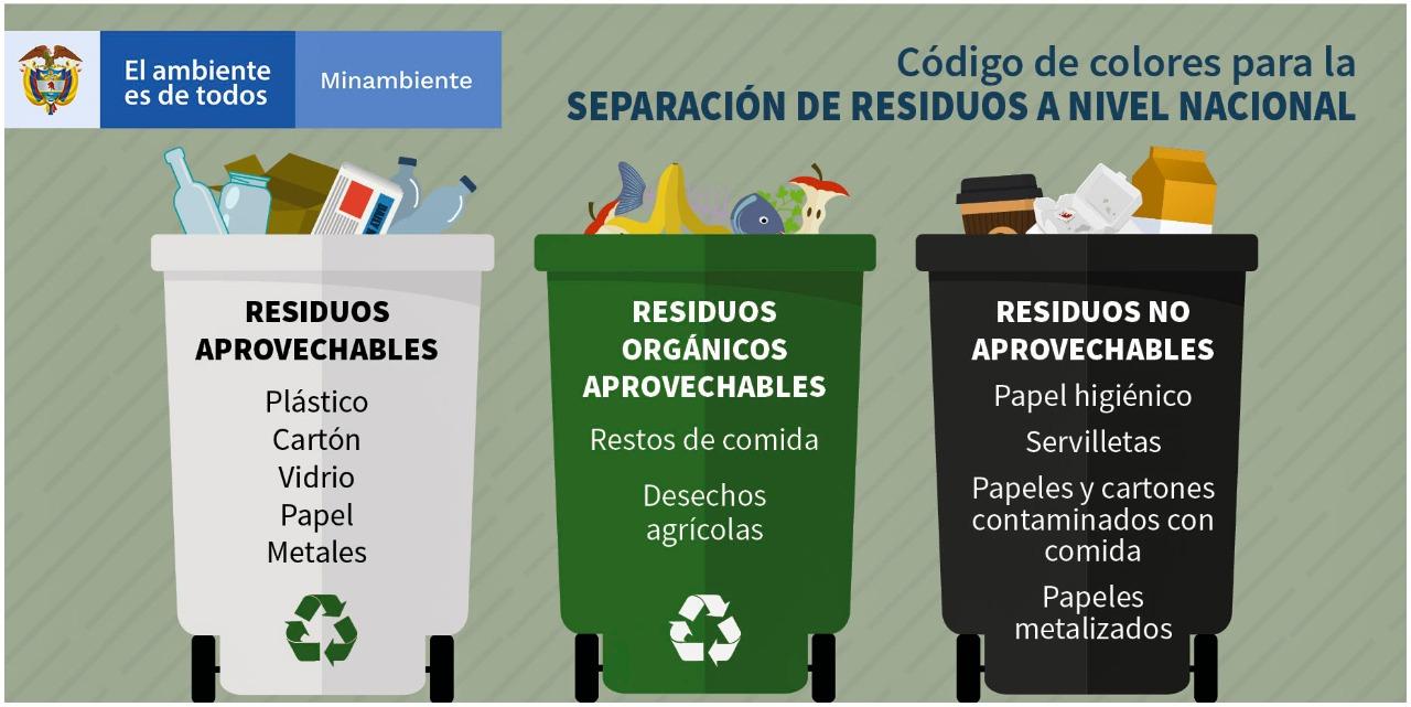 Código de colores para basuras en Ibagué 2